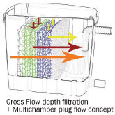Greywater Diversion Device Filtration